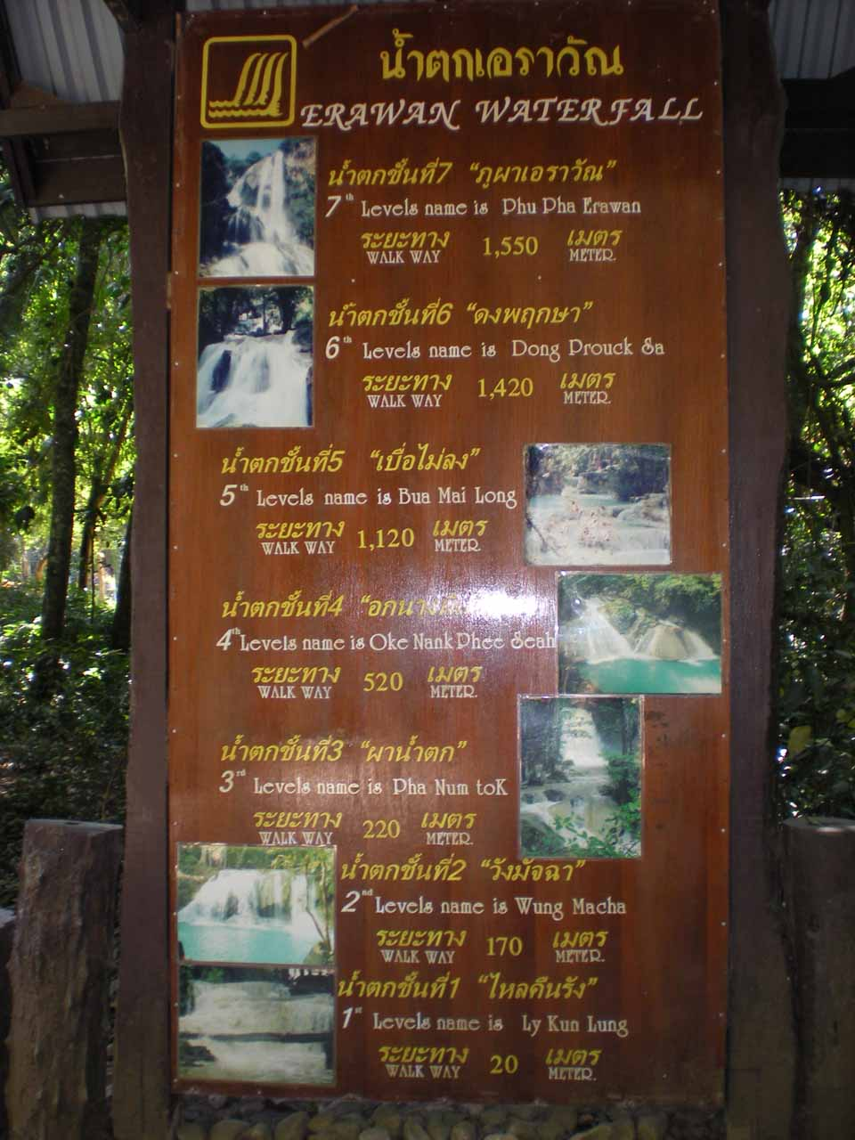 Here was a sign showing us what all seven tiers of the Erawan Waterfalls looked like