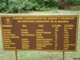 Iguazu_Falls_081_jx_08312007 - Sign of the big waterfalls of the world
