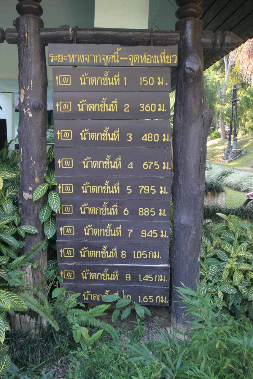 Sign in Thai saying something about the ten waterfalls and their distances from the visitor center