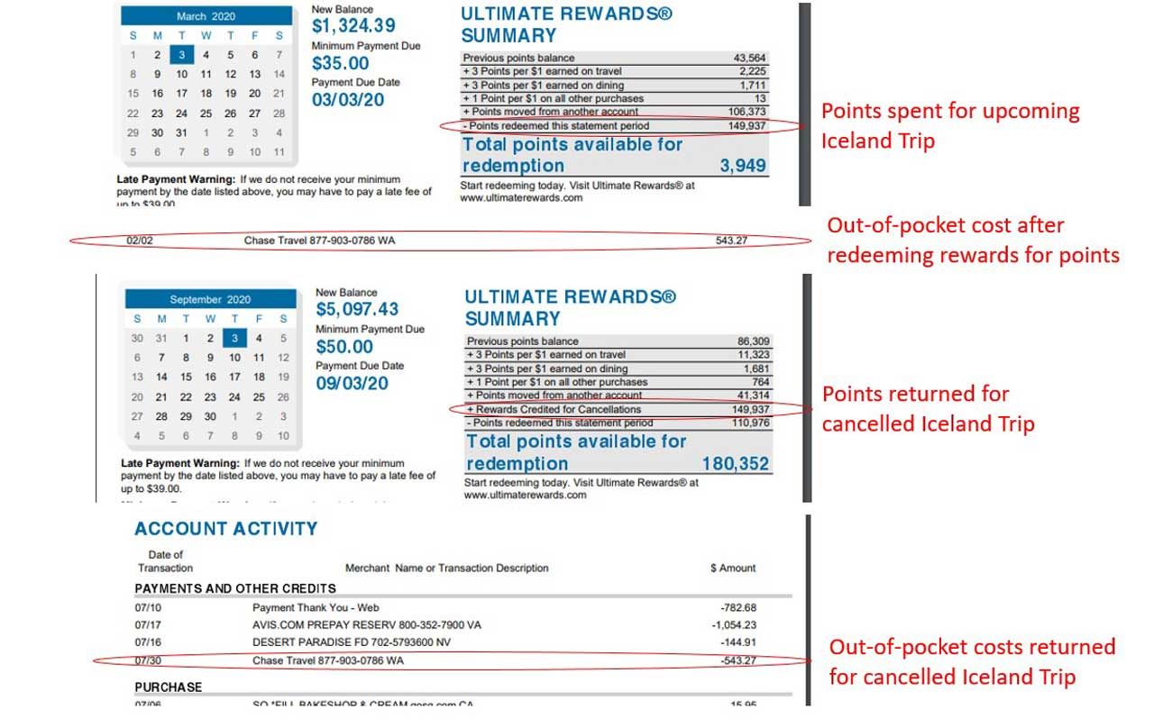 Examining the points and money transactions concerning our cancelled Iceland Air flight. Notice the amount of time from booking to cancellation, and this doesn't count the sweat equity involved with being proactive about contacting both the airline and Expedia/Chase Travel