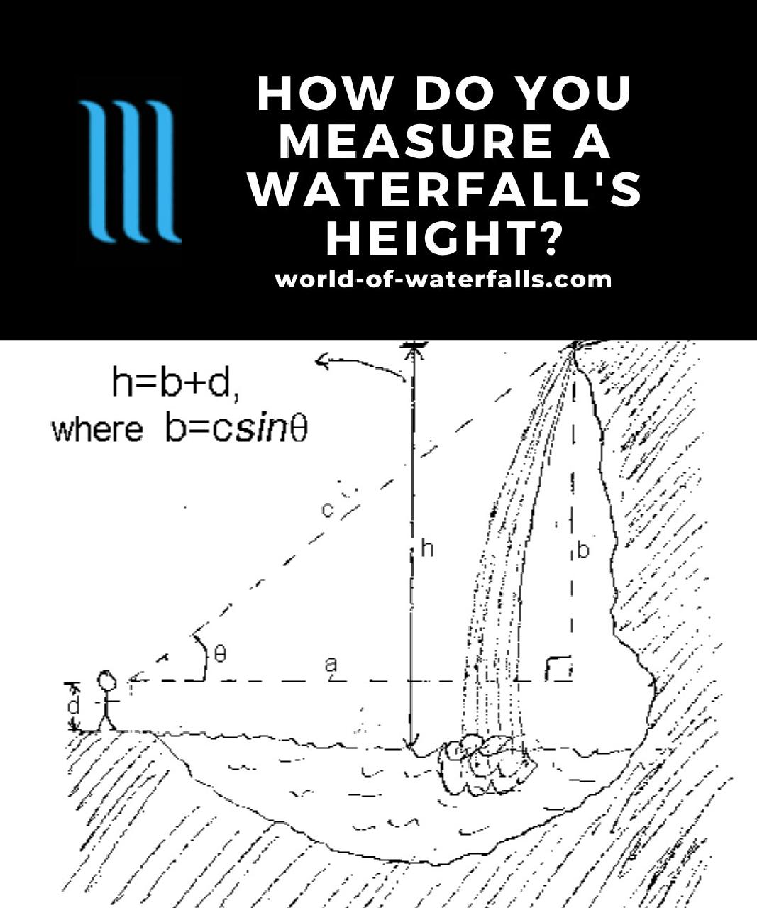 How Do You Measure A Waterfall's Height?
