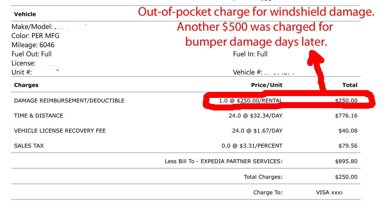 Upon seeing the crack in the windshield, we were charged $250 upon returning the rental car. However, we were later charged another $500 for bumper damage after they cleaned the car a few days later. These amounts were chosen based on our auto insurance policy's deductible